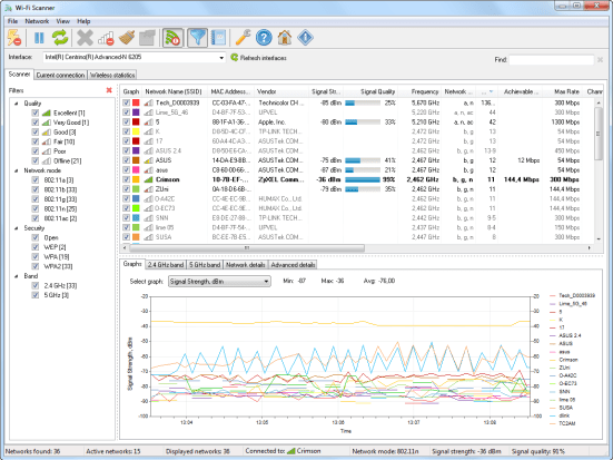 LizardSystems Wi-Fi Scanner Crack Registration Key